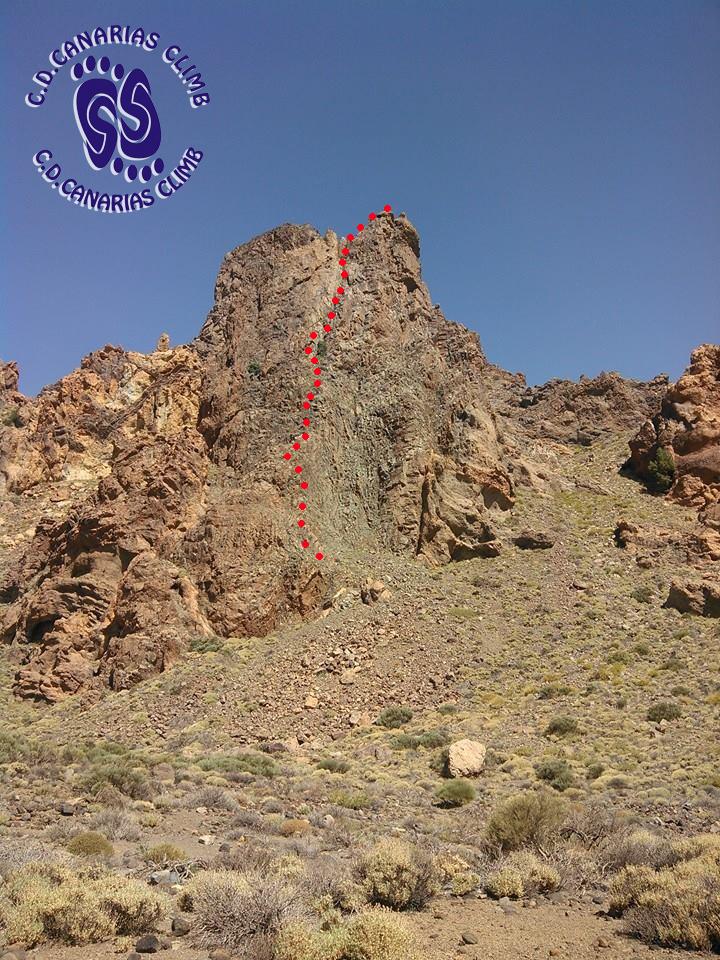 Roque América Las Cañadas del Teide